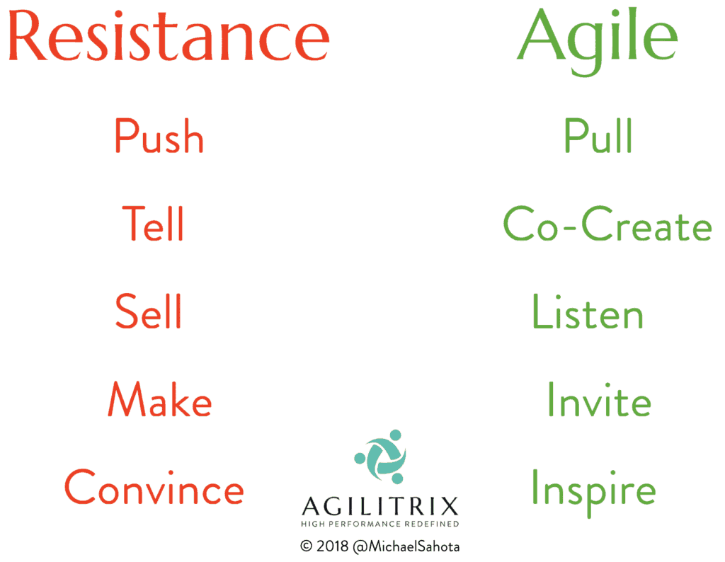 Resistance | Agile Push --> Pull Tell --> Co-Create Sell --> Listen Make --> Invite Convince --> Inspire